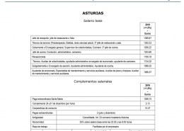 Tabla Salarial 2020 Hostelería Asturias